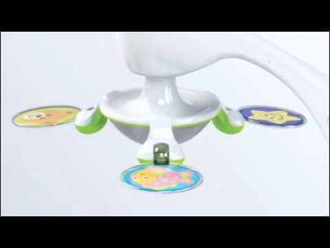 NurtureSmart - the Most Advanced Crib Mobile