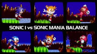 Speed Drawing Sonic Mania Studiopolis Zone Act 1 Boss