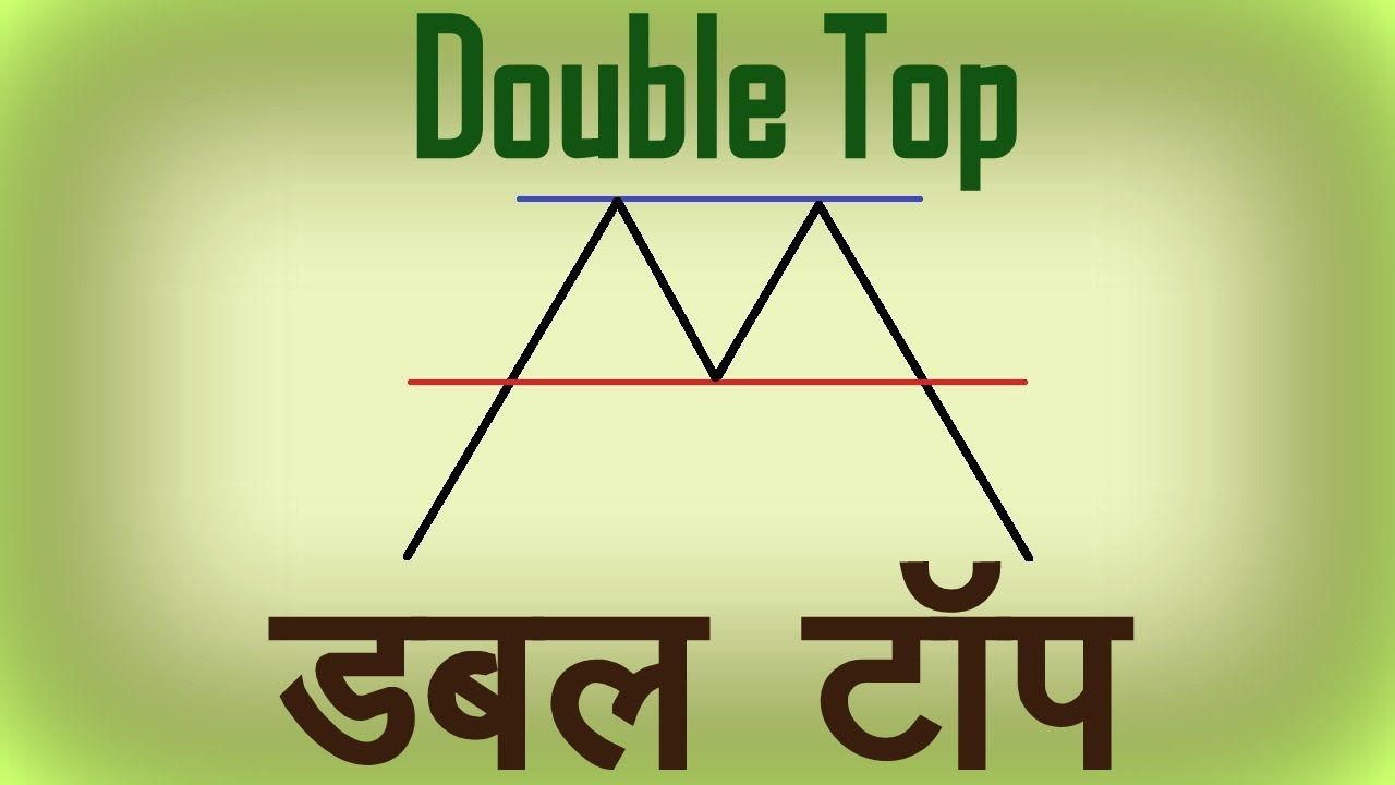 Download Double Top Chart Pattern Analysis in Hindi. Technical Analysis in Hindi MP3 Gratis