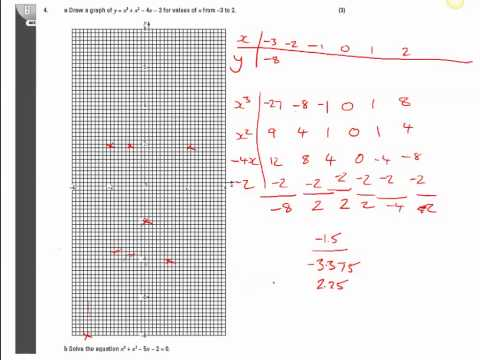 11y Ma2   More Graphs and Equations   Q4