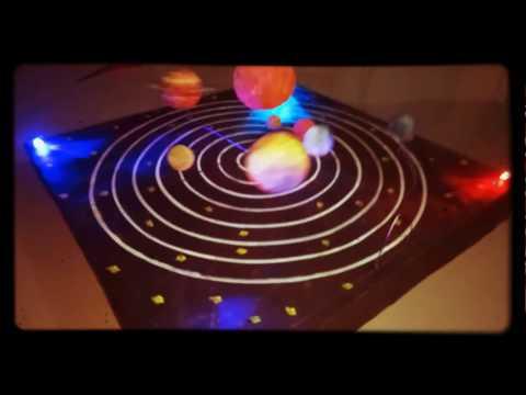 School Project - Working Model of Solar System 2 ( www.schoolprojectcenter.in )