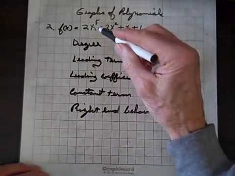 College Algebra Graphs of Polynomials