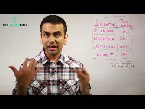 Tax Brackets - Marginal Vs. Average Tax Rate