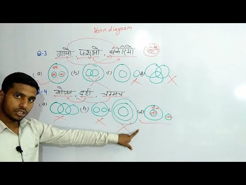 Venn Diagram Practice session in Reasoning part 4 by Atul Sir