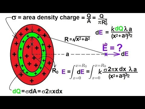 Physics - E&M: Electric Field (9 of 16) Disc of Charge