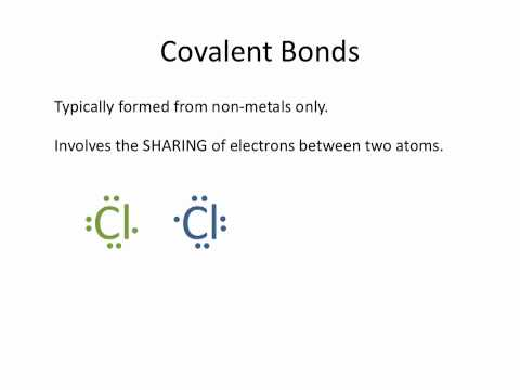 Ionic vs Covalent Bonding - Chemistry Tutorial