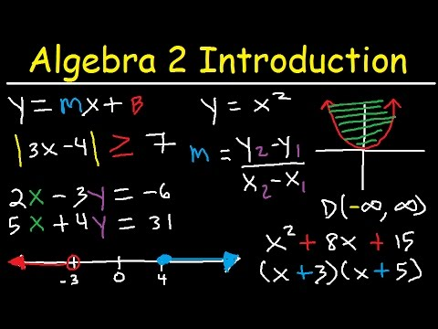 Algebra 2 Introduction, Basic Review, Factoring, Slope, Absolute Value, Linear, Quadratic Equations