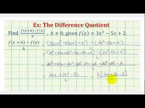 Ex 3:  The Difference Quotient (Quadratic Function)