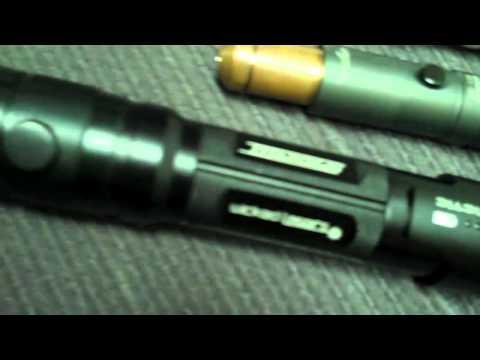 Handheld Lasers