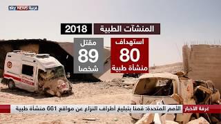 #x202b;سوريا.. واستهداف المنشآت الطبية#x202c;lrm;