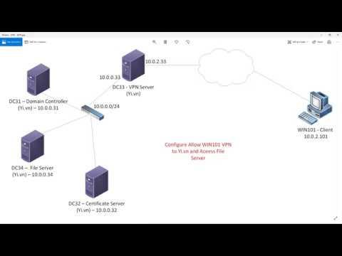 Set up an SSTP VPN in Windows Server 2019