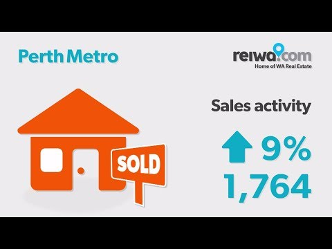 Perth metro October 2017 monthly real estate update