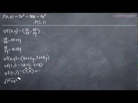 Gradient Vectors (KristaKingMath)