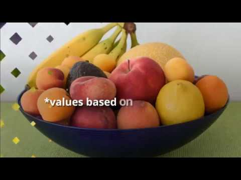 Vitamin C content in fruits