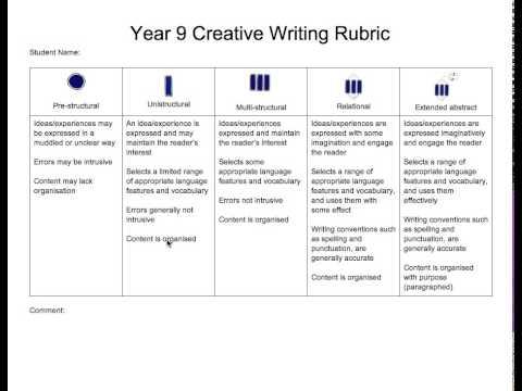 Game Over - Creative Writing Rubric