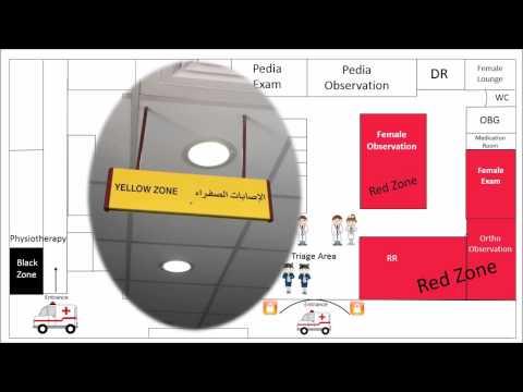 QCH - Disaster Management Plan