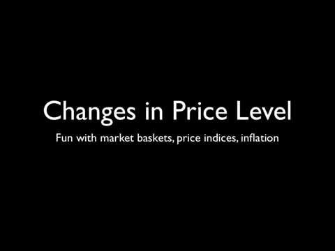 2.10 Calculating Price Indices and Inflation: The Math AP Macro