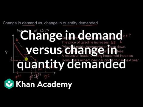 Change in demand versus change in quantity demanded | Microeconomics | Khan Academy