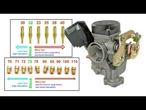 50cc Carburetor tuning for Keihin CVK on a QMB139 Chinese scooter engine