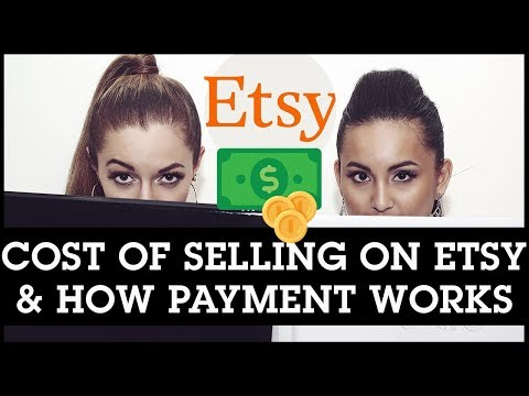 Cost of Selling Items on Etsy and How Payment Works: Full Explanation with Example!