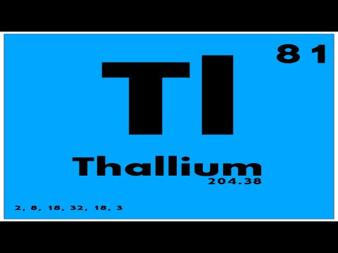 STUDY GUIDE: 81 Thallium | Periodic Table of Elements