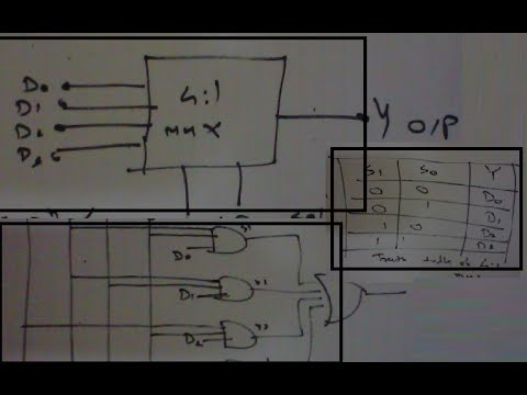 4 to 1 Multiplexer (design truth table,logical expression,circuit diagram for it)