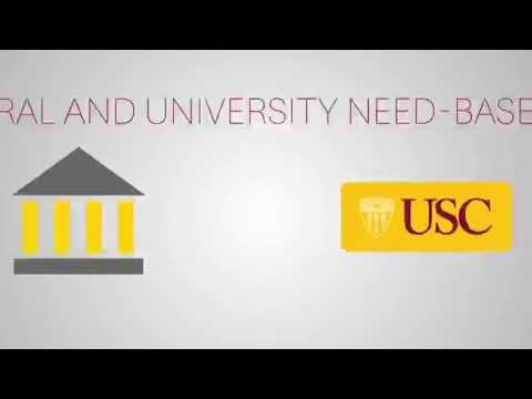 How Financial Aid Works