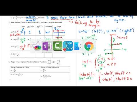 Intro to Limits by Rational Functions