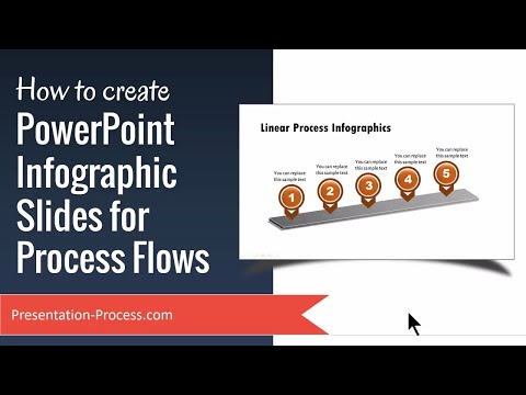 How to create  PowerPoint Infographic Slides for Process Flows