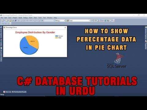 C# Chart Control Tutorial In Urdu - How to Show Percentage data In Pie Chart