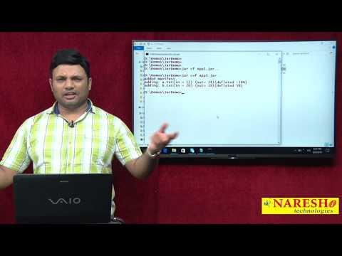 Working with JAR File | Advanced Java Tutorials | Mr.Nataraj