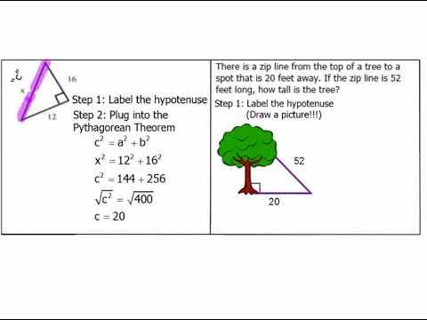 9.1a Pythagorean Theorem