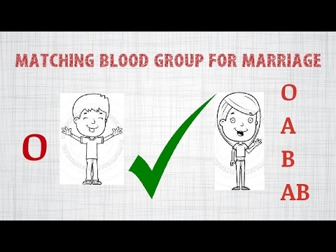 WHICH BLOOD GROUP YOU SHOULD MARRY FOR YOUR BLOOD GROUP