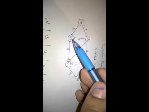 Dijkstra Directed Graph Part 1