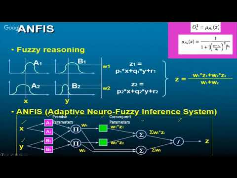 Implementation of Nural,Fuzzy Logic & ANFIS using Simulink By Dr Shimmi SL