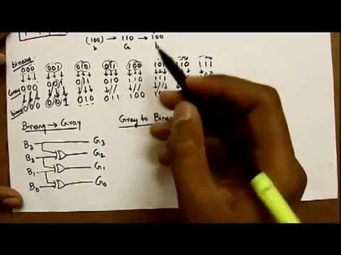 Binary To Gray Code Conversion - Damnhit.com.flv
