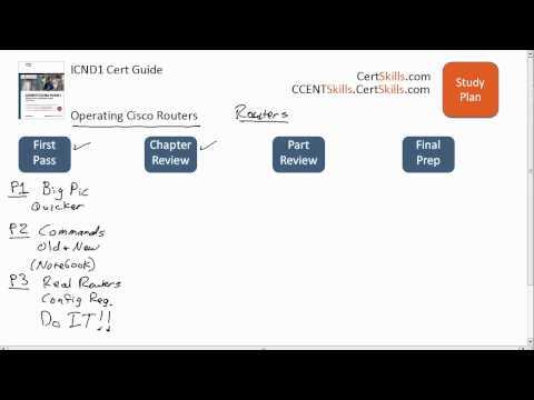 ICND1 Exam Cert Guide Chapter 13 Study Plan