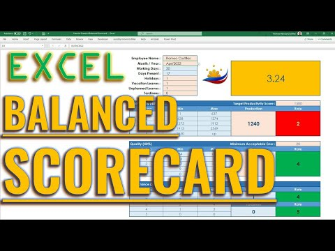 How to Create a Balanced Scorecard