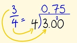 Convert Any Fraction To A Decimal Easy Math Lesson