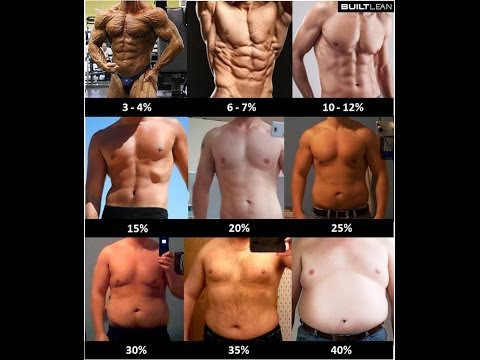 The BEST Way To Measure Body Fat Percentage