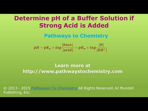 Buffers: Calculate pH when a Strong Acid is added to Buffer Solution