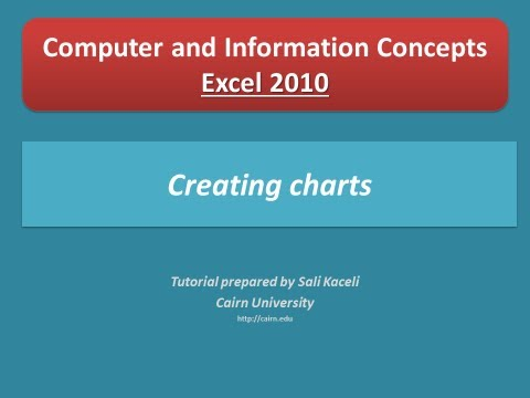 Creating charts in Excel 2010