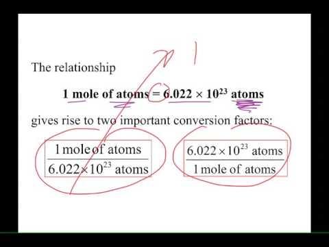 CHM122 3_9_2 Moles of Molecules or Formula Units