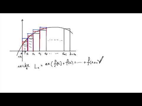1  Introduction to Error Estimation of Estimated Sums   Review of Ln, Rn, Mn, Tn