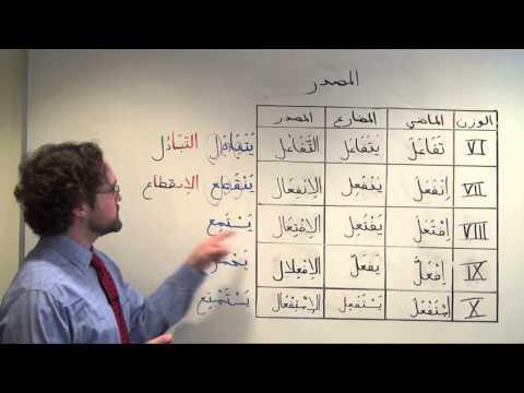 Arabic Grammar: The 'maSdar' (Verbal Noun), Part 3: Derived Forms VI-X المصدر