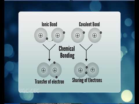 Calculation of bond energy, bond dissociation energy and resonance energy from thermochemical data