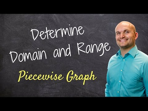 How to find the domain and range of a piecewise function graph