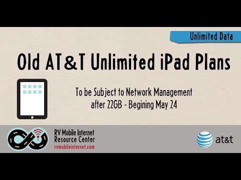 AT&T iPad Unlimited Data Plans Now Subject to Network Management
