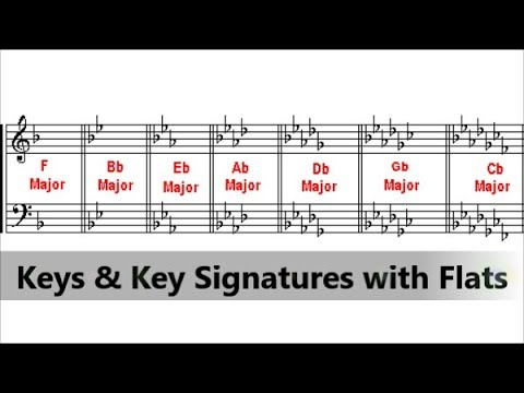 Music Theory Lesson - Major Keys & Key Signatures with Flats