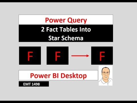 Power Query Power BI: Transform 2 Fact Tables to Star Schema Data Model (Invoice Data) EMT 1498